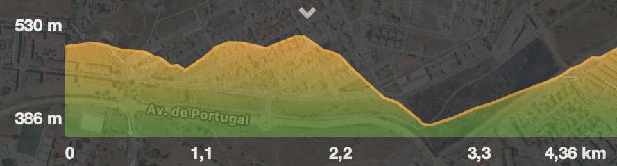 Perfil ruta Cueva de Boquique